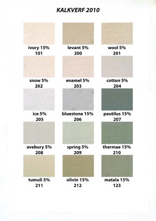 kleurkaartenkleurkaart-kalkverf-2010-2-echt