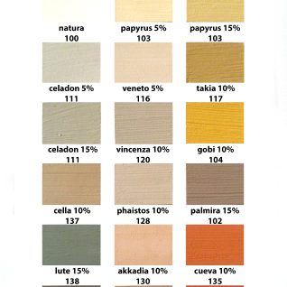 kleurkaartenkleurkaart-kalkverf-1-echt